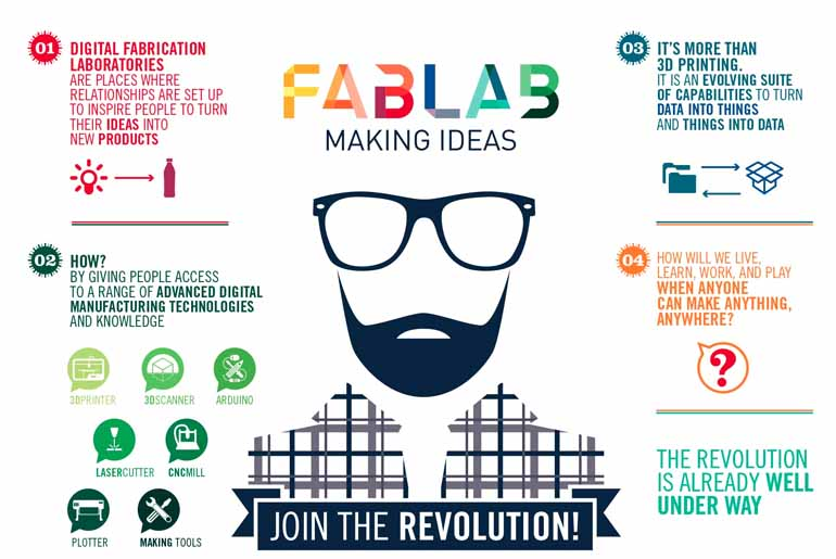 innovation-that-matters-fablab-bhutan